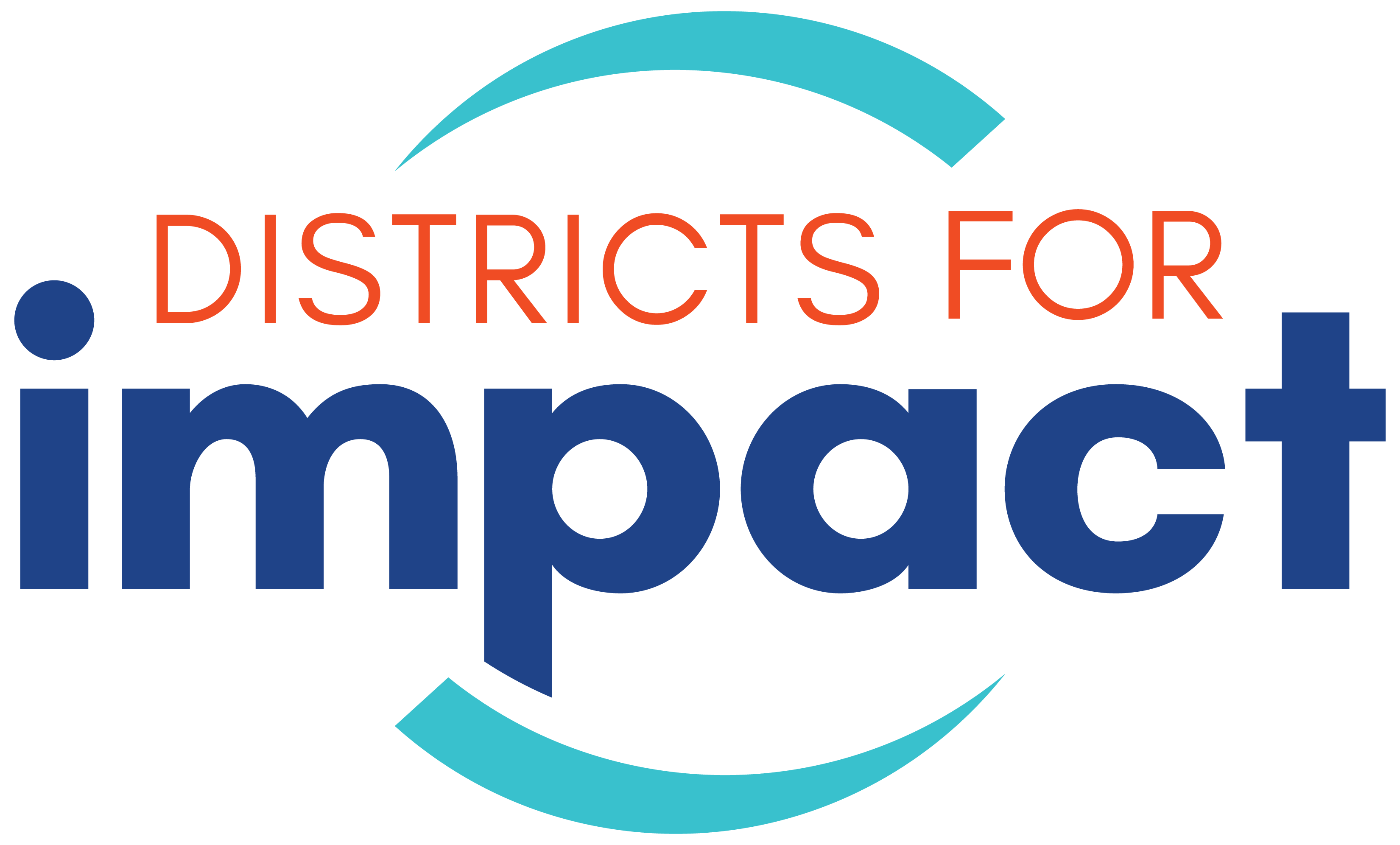 Districts for Impact