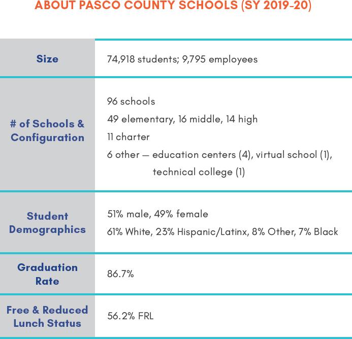 pasco-about-pasco-schools